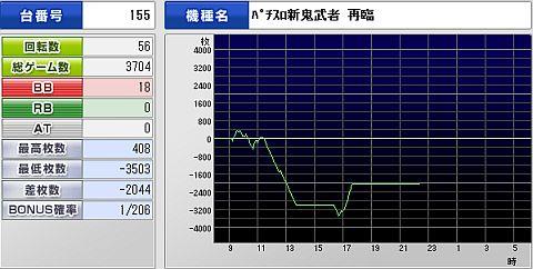 20131104_新鬼武者再臨