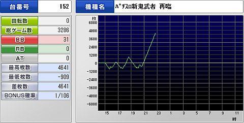 20131104_新鬼武者再臨2