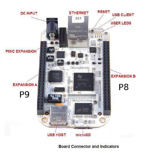 BeagleBone_P9_P8_512x512.jpg