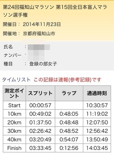 2014福知山ラップ