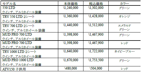 ATV価格