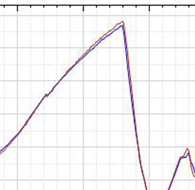 20130827ロードルターS3比較b