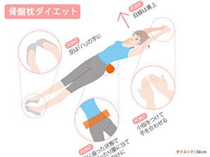001-kotsubanmakura-diet.jpg