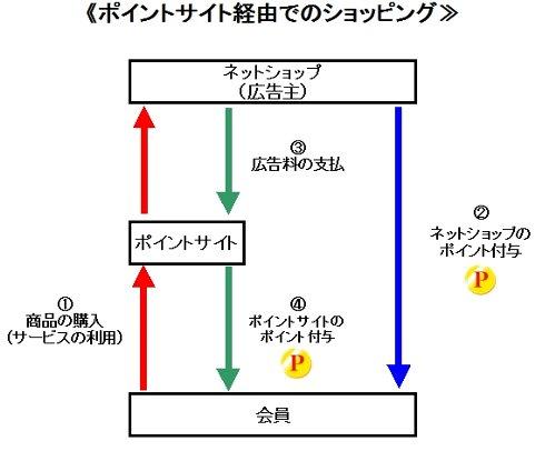 point_site_s0001-1.jpg