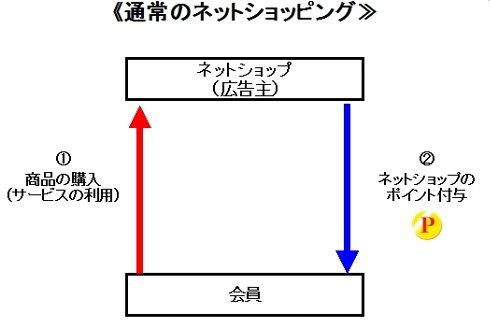 point_site_s0002-1.jpg