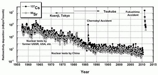 気象研データ