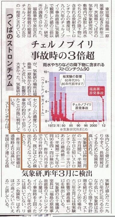 気象研データ2