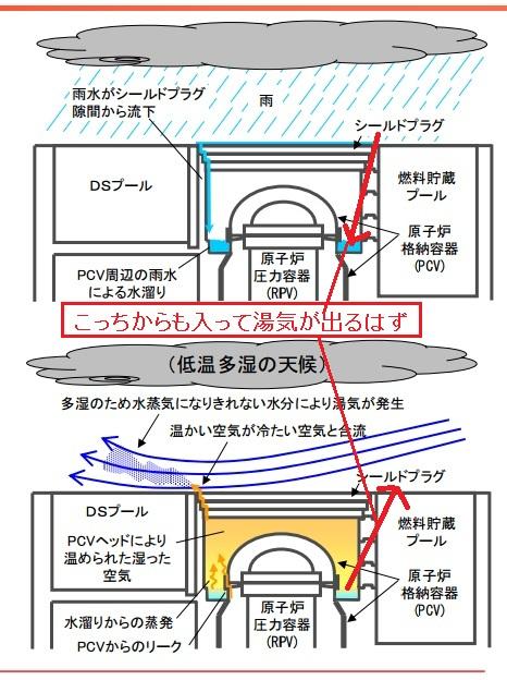 3号機水と湯気2