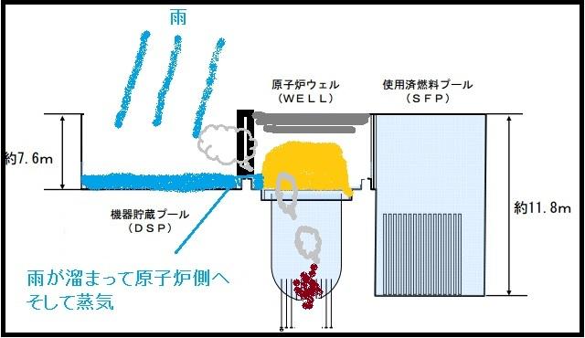 3号機水と湯気3