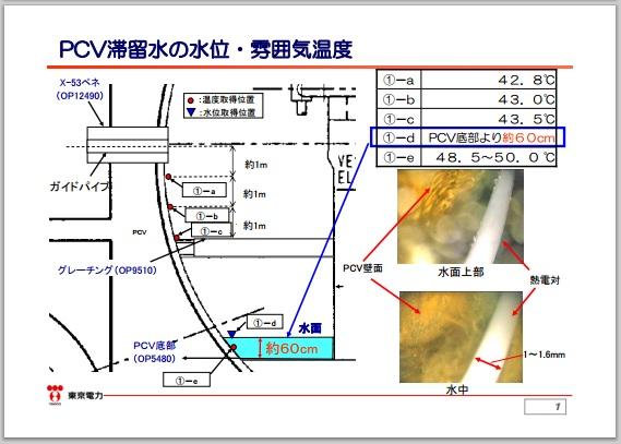 格納容器に水4