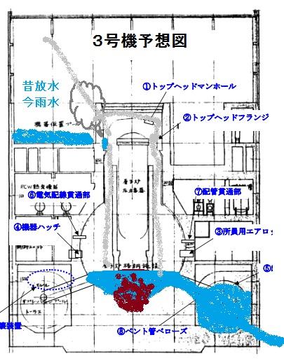 格納容器に水6