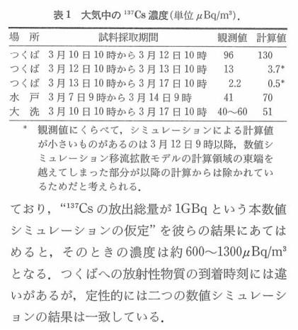 動燃3115