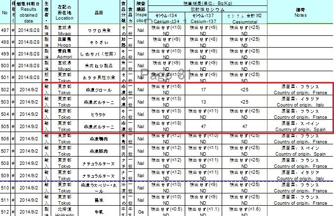 東京都検査5