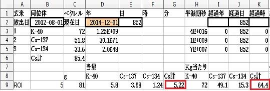 産総研玄米6