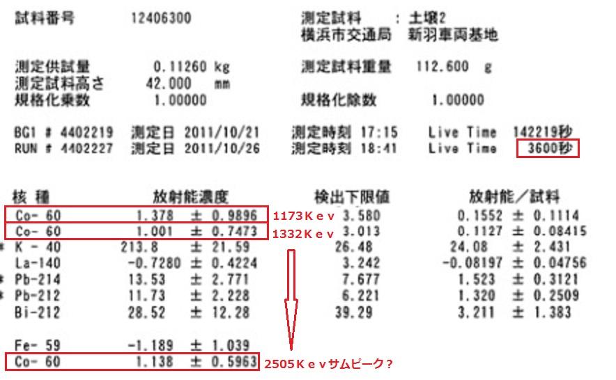 こばると60横浜Sr事件2