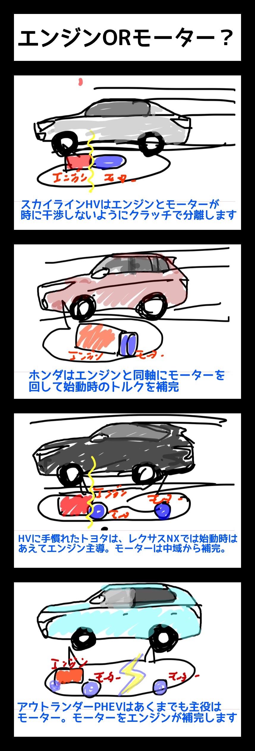 Mitsubishi Outlander ︎PHEV engine or motor