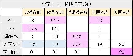 吉宗 モード移行  (1)