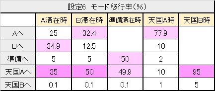 吉宗 モード移行  (6)