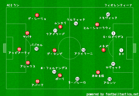 2014-15_AC_Milan_vs_Fiorentina_re.png