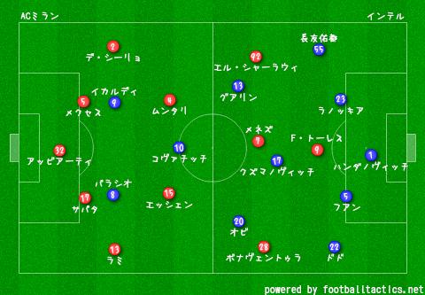2014-15_AC_Milan_vs_Inter_pre.png