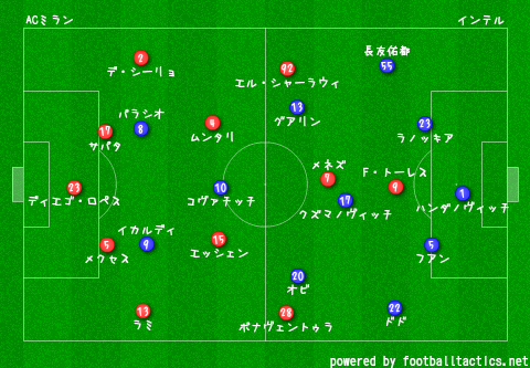 2014-15_AC_Milan_vs_Inter_re.png