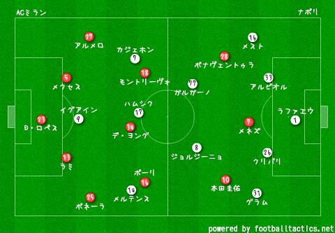 2014-15_AC_Milan_vs_Napoli_pre.png