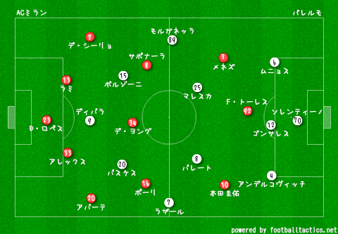 2014-15_AC_Milan_vs_Palermo_re.png