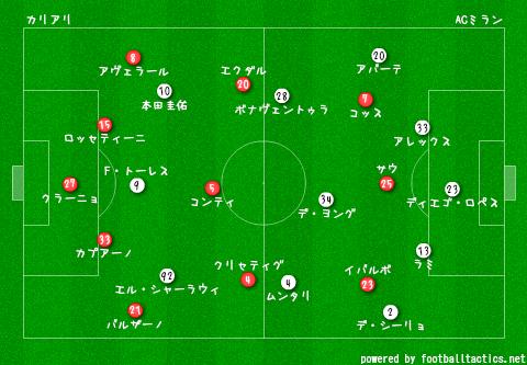 2014-15_Cagliari_vs_AC_Milan_pre_2.png