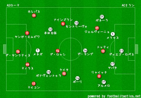 2014-15_Roma_vs_AC_Milan_pre.png