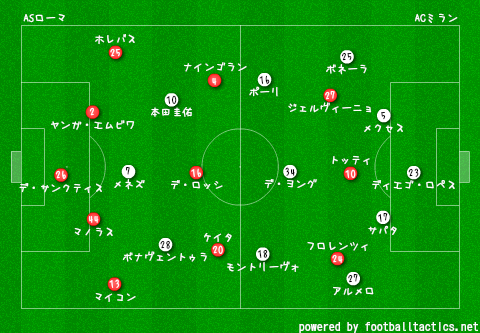 2014-15_Roma_vs_AC_Milan_re.png