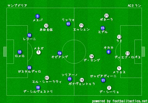 2014-15_Sampdoria_vs_AC_Milan_pre.png