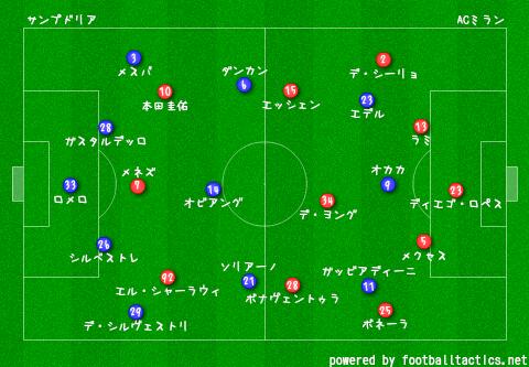 2014-15_Sampdoria_vs_AC_Milan_re.png