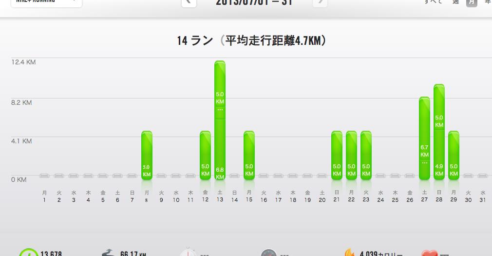 201307-run.jpg