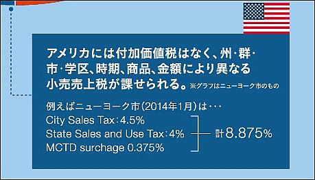 世界の消費税率2