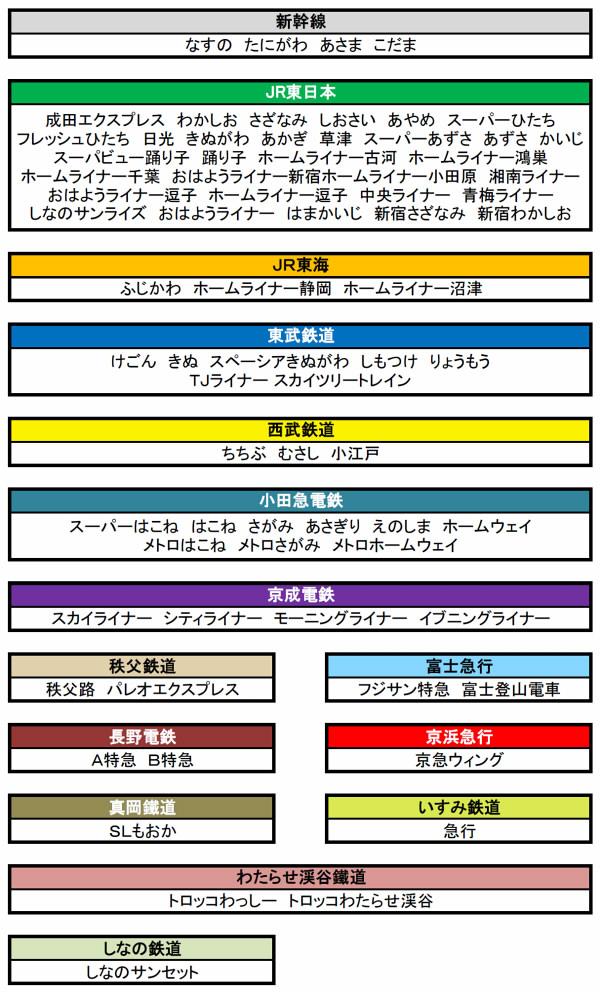 2013特急リスト