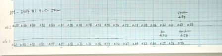 3M-DWF#1テーパー表