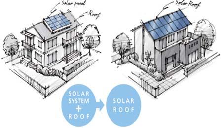 太陽光発電10kw