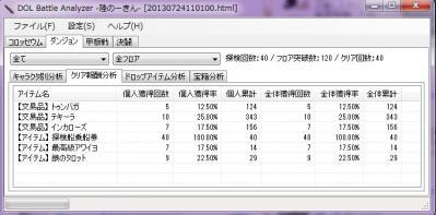 dol20130724-03.jpg