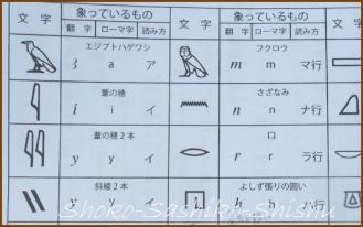20130715 アルファベット 2 ヒエログリフ
