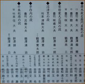 20130918 出演者 文楽