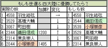if-se4-1.jpg