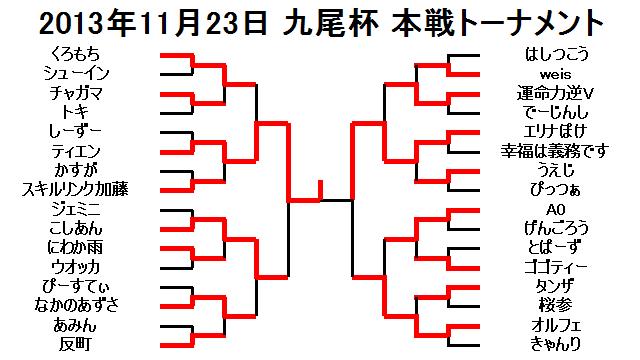 2013年11月23日九尾杯本戦トーナメント