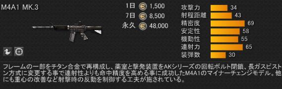 M4A1mk3_shuusei.png