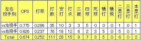 20131118DATA2.jpg