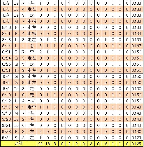 20131119DATA3.jpg