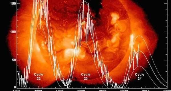 2013-11-4太陽サイクル24の現状