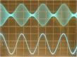 波形の種類