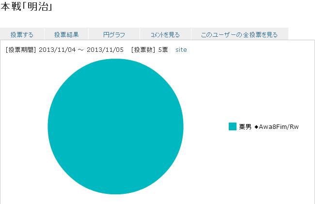result_Meiji.png