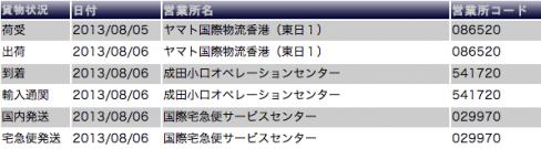 Fedex_Yamato_03