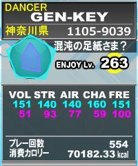 DDR X3&2ndMIX 最終データ